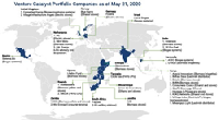 Map of key operating markets or headquarter locations of Venture Catalyst portfolio companies.
